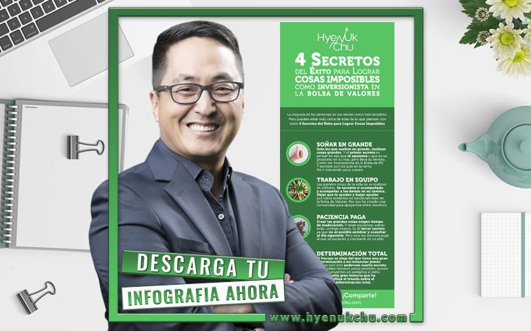4 Secretos del Éxito para Lograr Cosas Imposibles como Inversionista en la Bolsa de Valores - Hyenuk Chu