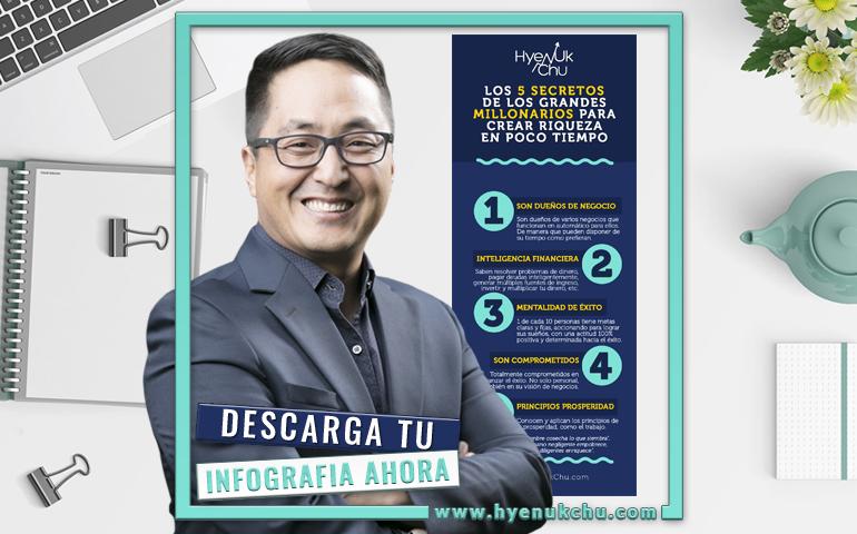 Los 5 Secretos De Los Más Grandes Millonarios Para Crear Riqueza En Poco Tiempo - Hyenuk Chu