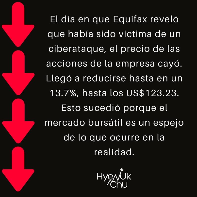 La Bolsa de Valores es un ejemplo de lo que ocurre en la realidad.