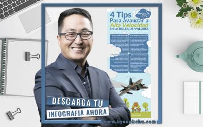 [INFOGRAFÍA] 4 Tips Para Avanzar A Alta Velocidad En La Bolsa De Valores – Hyenuk Chu