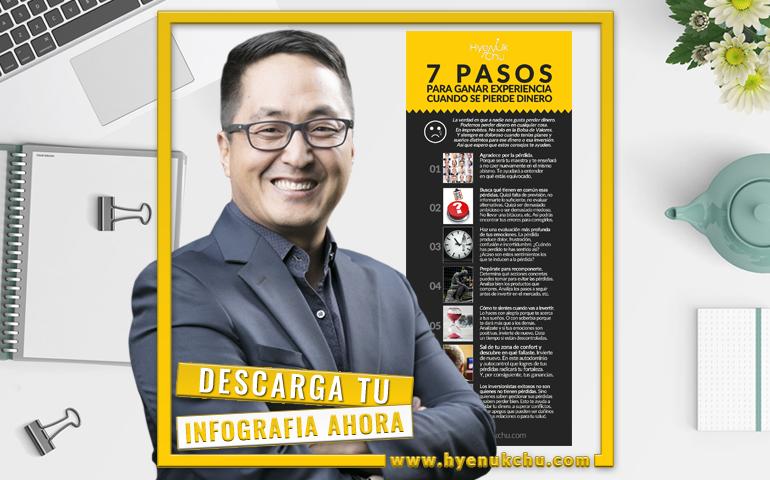 7 Pasos Para Ganar Experiencia Cuando Se Pierde Dinero - Hyenuk Chu