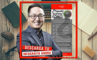 [INFOGRAFÍA] 7 Preguntas Para Aprovechar Al Máximo Tu Poder De Atención En La Bolsa De Valores – Hyenuk Chu