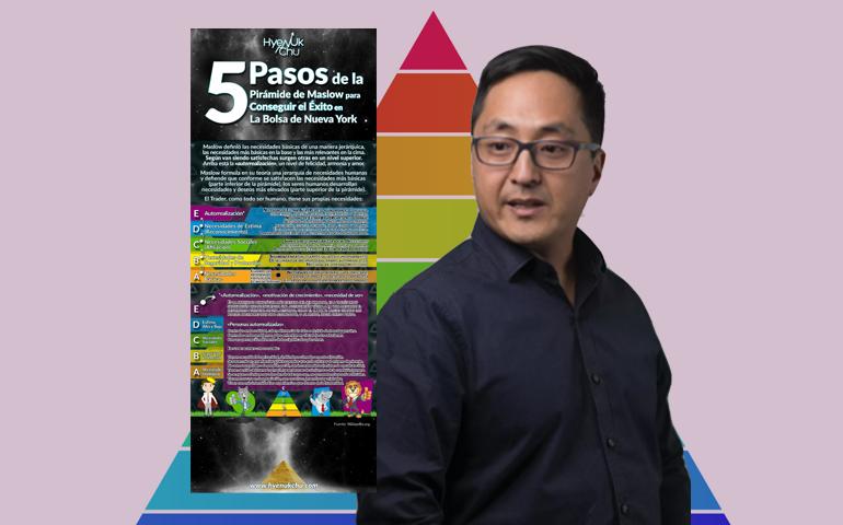 5 Pasos De La Pirámide De Maslow Para Conseguir El Éxito En La Bolsa De Nueva York - Hyenuk Chu.