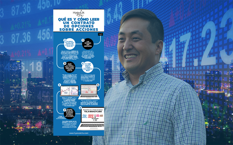 Qué Es Y Cómo Leer Un Contrato De Opciones Sobre Acciones – Hyenuk Chu