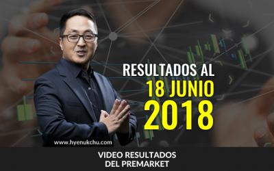 [Video Resultados – 18 Junio 2018] Te Lo Advertí En El PreMarket En Días Anteriores [Señales Claras: AMZN, NFLX, TSLA, VRX, IQ, SPY] – Hyenuk Chu