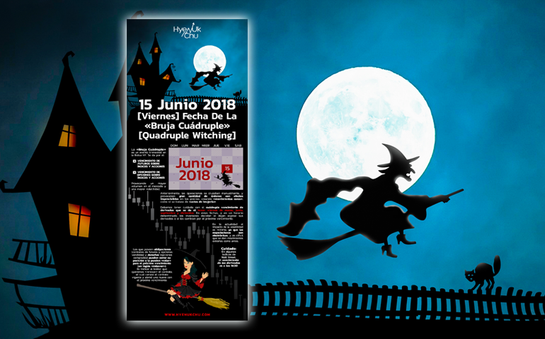 "[INFOGRAFÍA] 15 Junio 2018 [Viernes] Fecha De La ""Bruja Cuádruple"" [Quadruple Witching] – Hyenuk Chu"