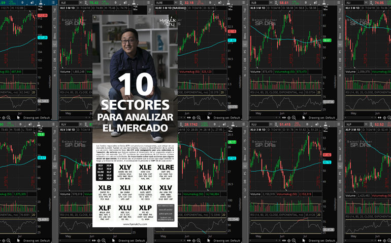 [INFOGRAFÍA] 10 Sectores Para Analizar El Mercado – Hyenuk Chu