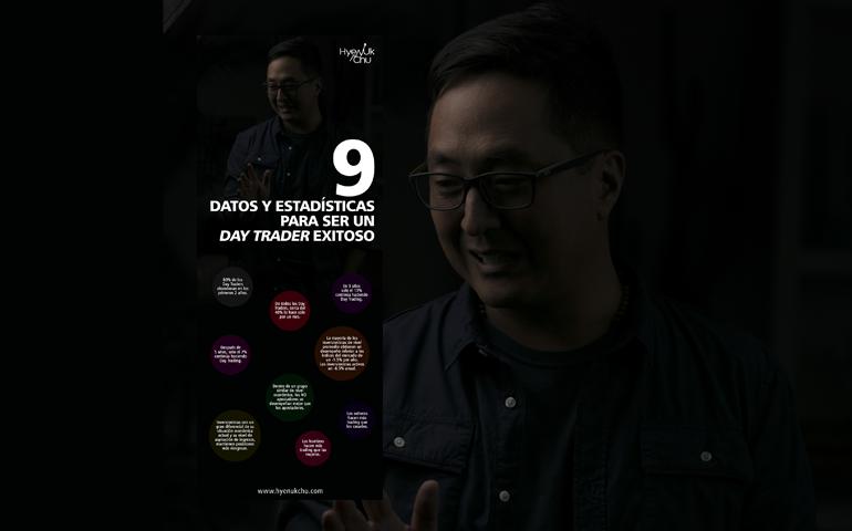 [INFOGRAFÍA] 9 Datos Y Estadísticas Para Ser Un Day Trader Exitoso – Hyenuk Chu