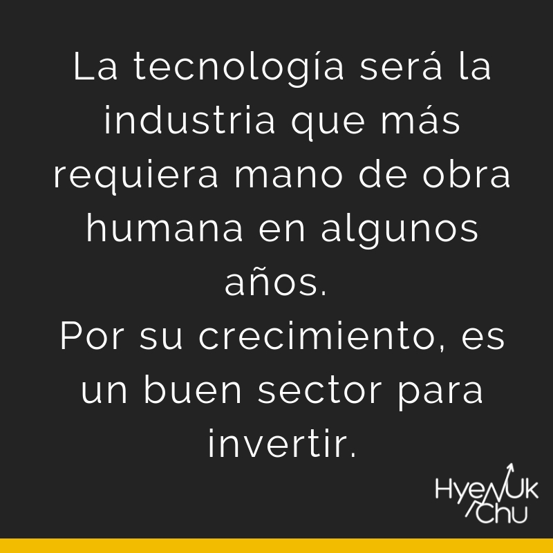 Tecnología y empleo.