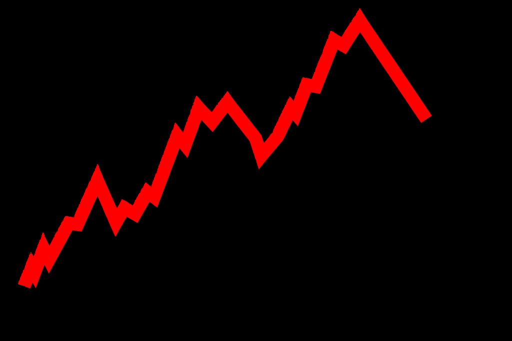 En la Bolsa de Valores Lehman Brothers produjo un colapso.