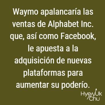 El rol de Waymo para Alphabet Inc.