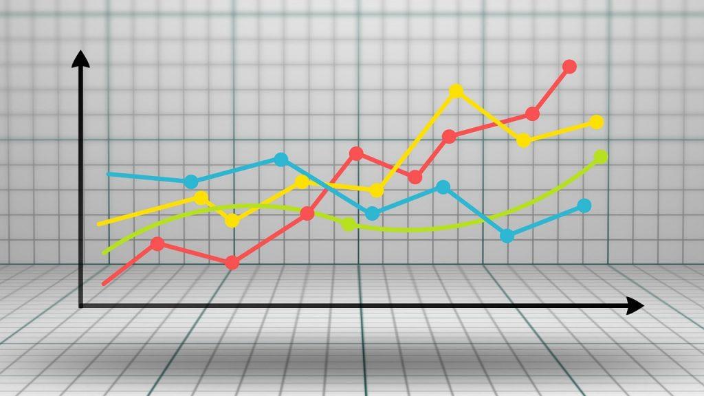 Con el análisis técnico al invertir puedes obtener mejores resultados - Hyenuk Chu