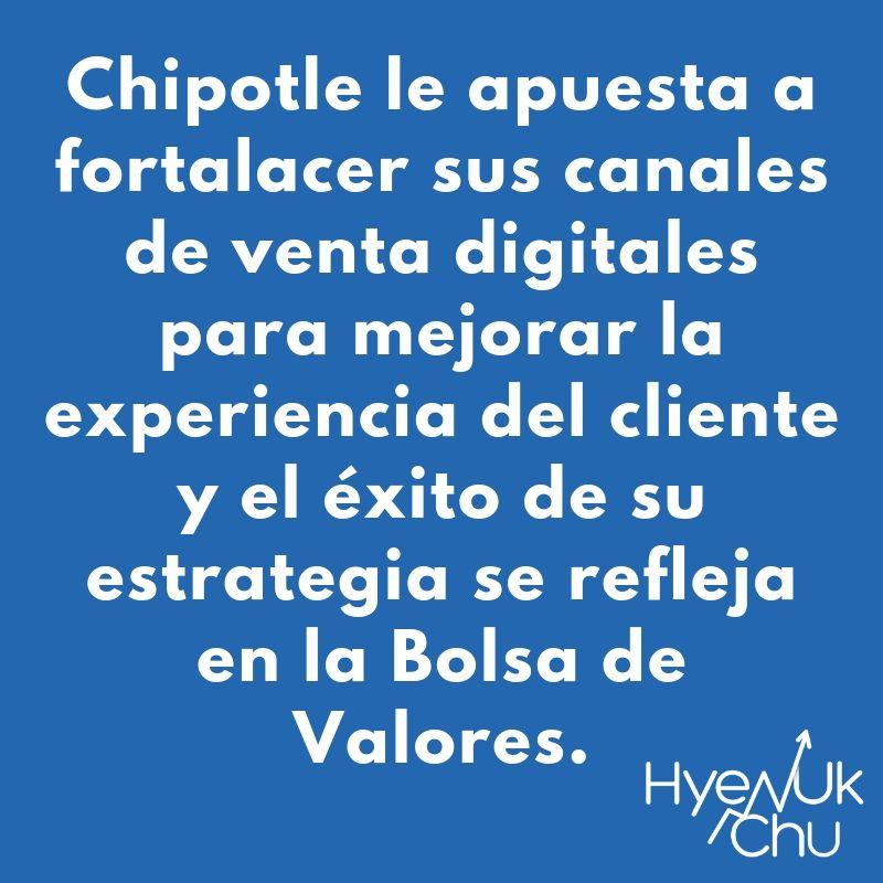 Clave para entender el caso de Chipotle Mexican Grill - Hyenuk Chu