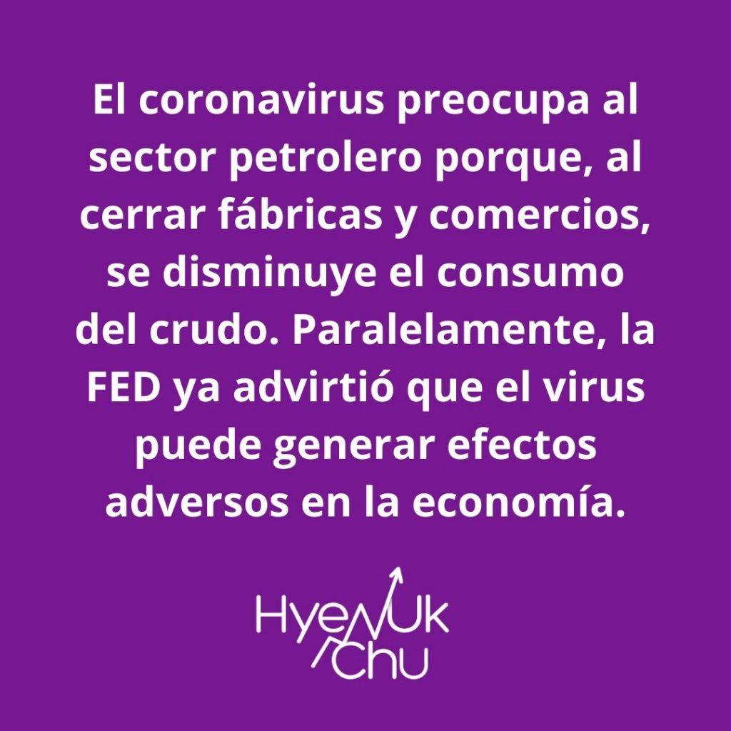 La FED y el Coronavirus - Hyenuk Chu