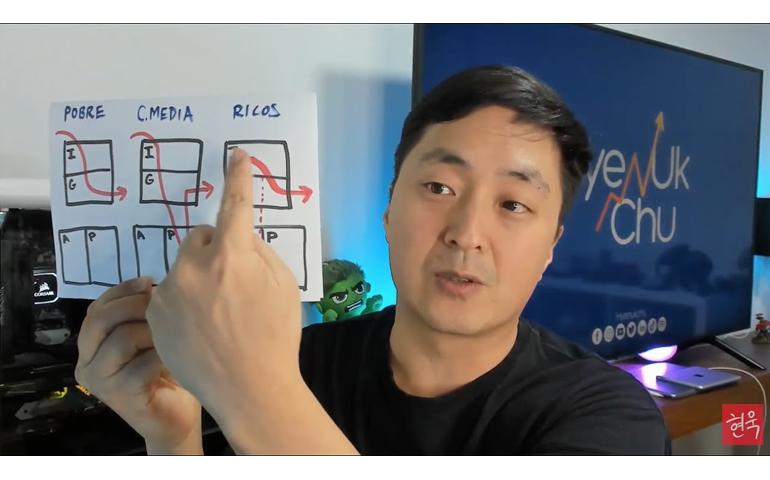 Educación Financiera Para El 2020 – Hyenuk Chu