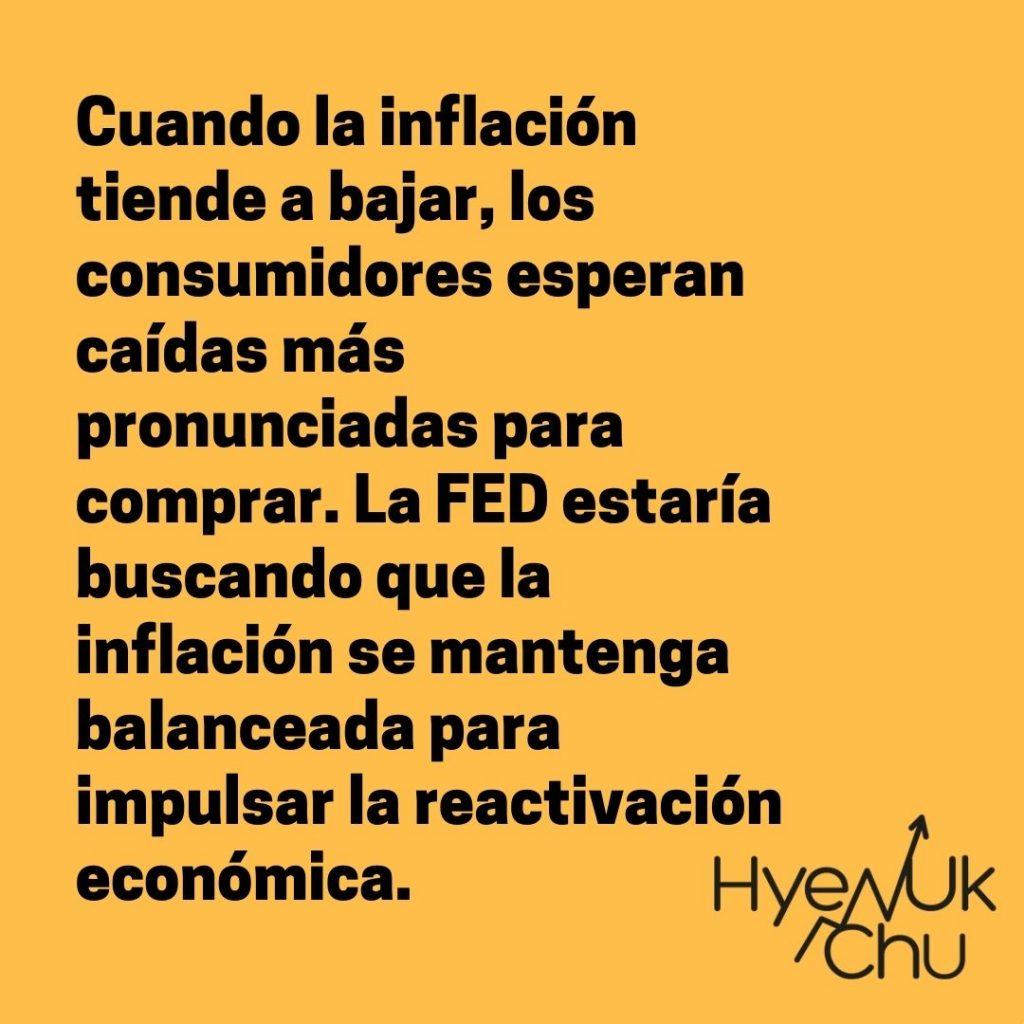 Dato sobre el FOMC - Hyenuk Chu