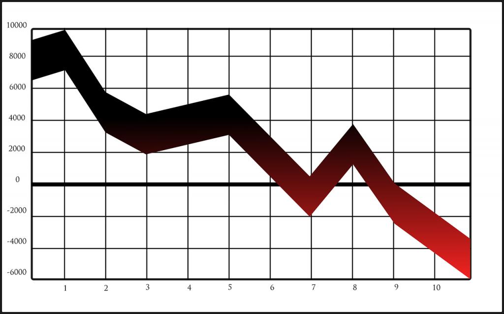 Si Biden quiere aumentar impuestos, podría haber una gran venta de acciones en la Bolsa de Valores