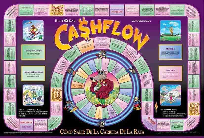 Cashflow es un juego de educación financiera para niños y adultos
